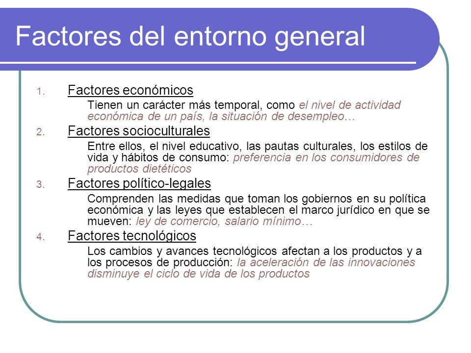 Factores del entorno general