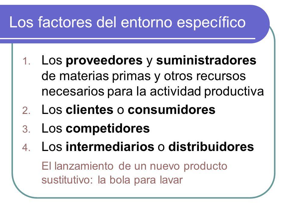 Los factores del entorno específico