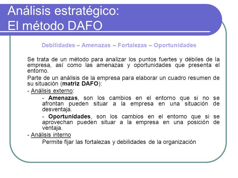 Análisis estratégico: El método DAFO