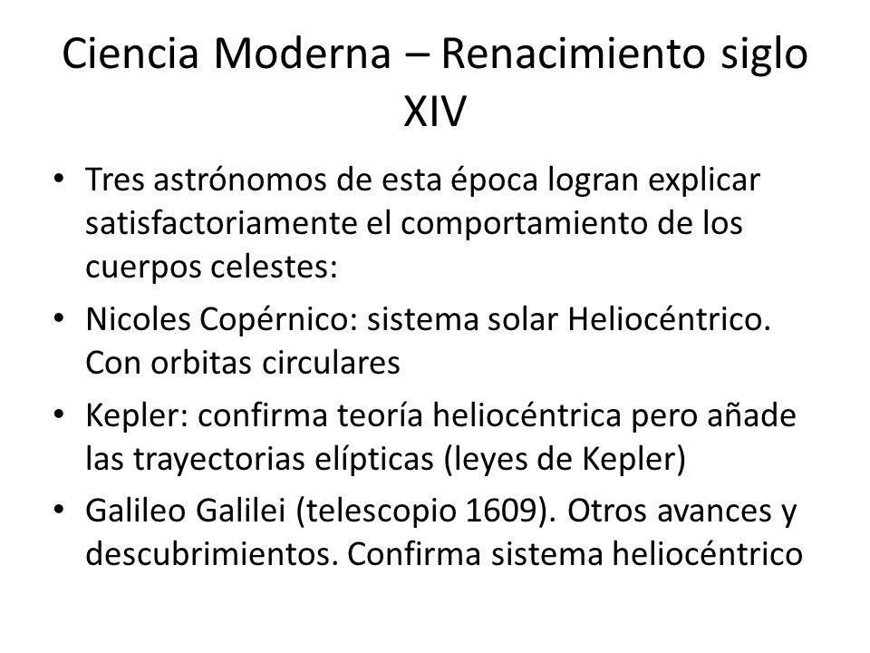 Ciencia Moderna – Renacimiento siglo XIV