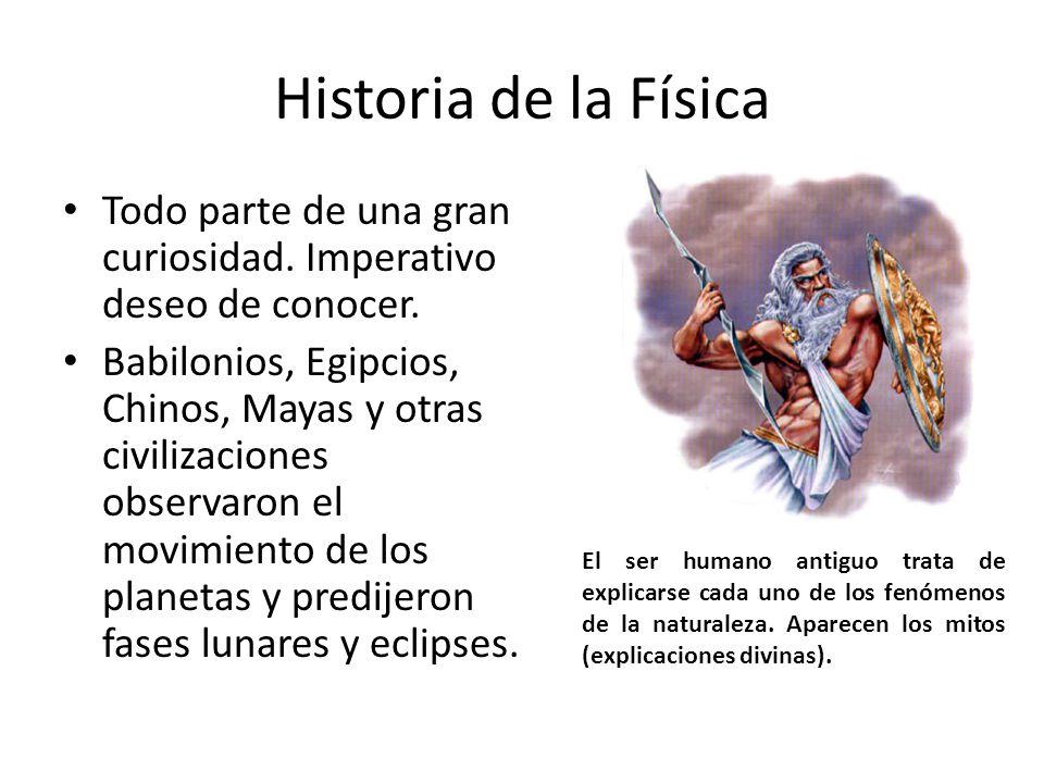 Historia de la Física Todo parte de una gran curiosidad. Imperativo deseo de conocer.