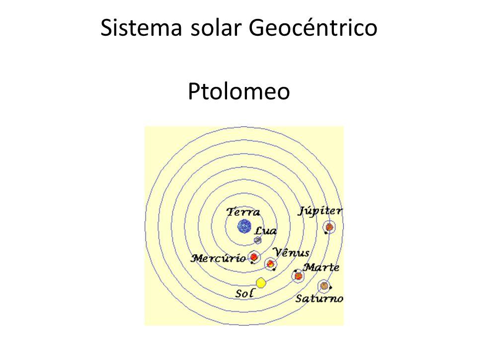 Sistema solar Geocéntrico Ptolomeo