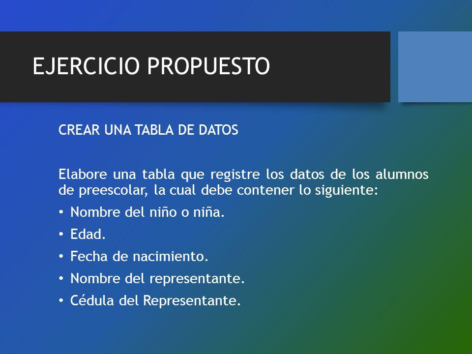 EJERCICIO PROPUESTO CREAR UNA TABLA DE DATOS
