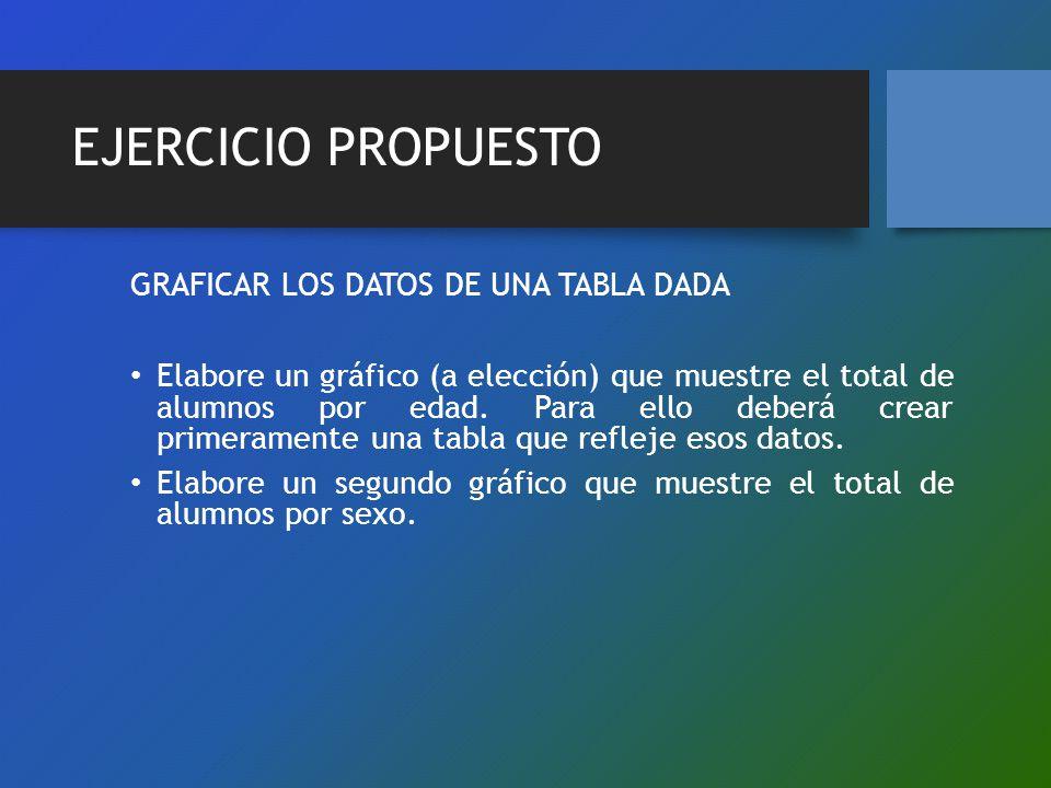 EJERCICIO PROPUESTO GRAFICAR LOS DATOS DE UNA TABLA DADA