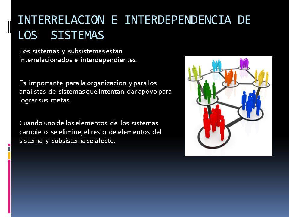 INTERRELACION E INTERDEPENDENCIA DE LOS SISTEMAS