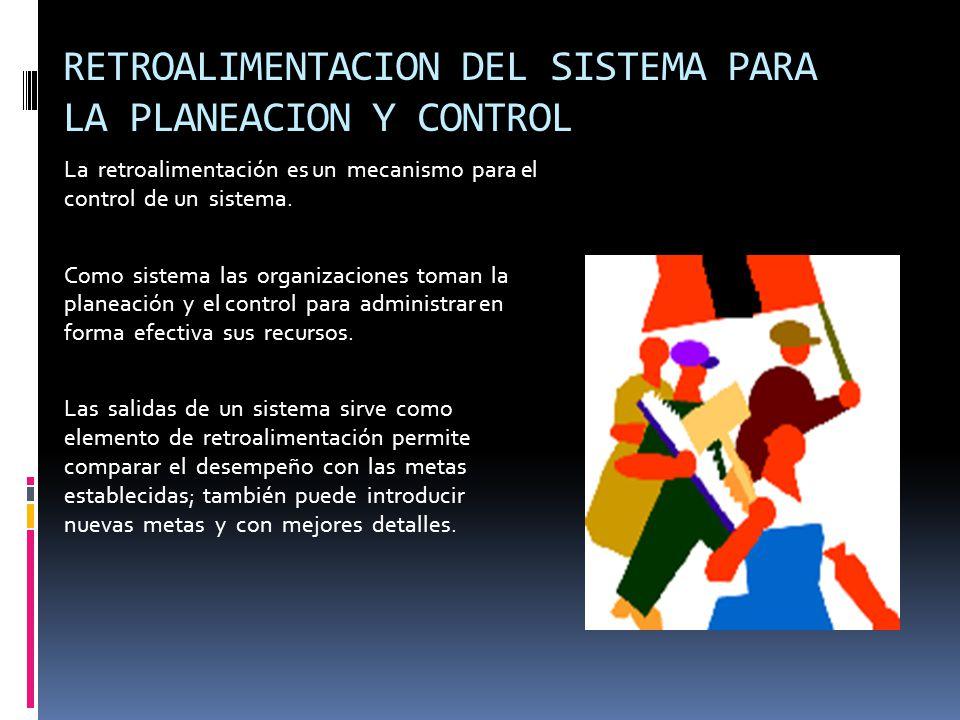 RETROALIMENTACION DEL SISTEMA PARA LA PLANEACION Y CONTROL