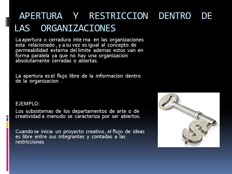 APERTURA Y RESTRICCION DENTRO DE LAS ORGANIZACIONES