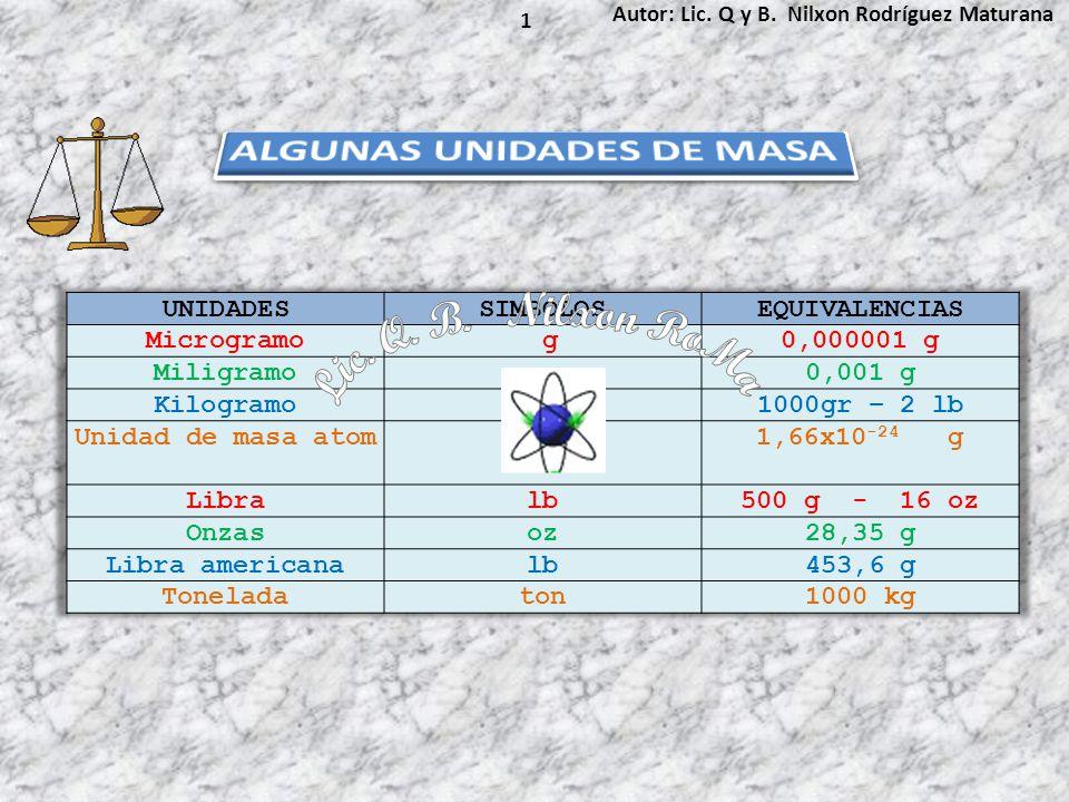 Lic. Q. B. Nilxon RoMa ALGUNAS UNIDADES DE MASA UNIDADES SIMBOLOS