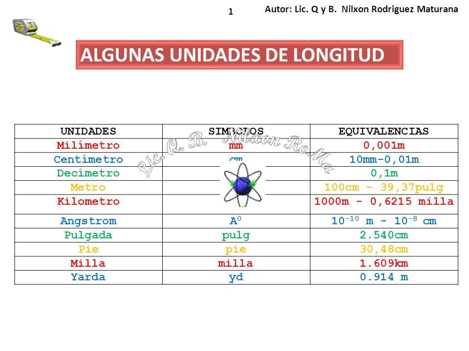 Lic. Q. B. Nilxon RoMa ALGUNAS UNIDADES DE LONGITUD UNIDADES SIMBOLOS