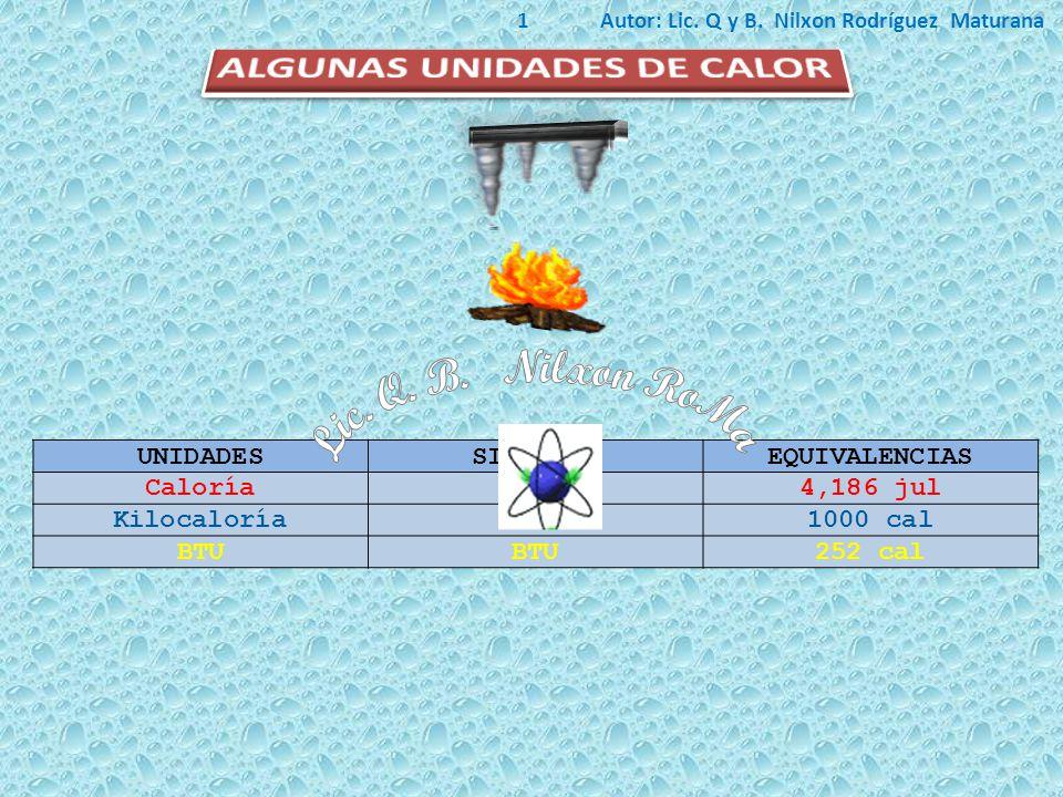 Lic. Q. B. Nilxon RoMa ALGUNAS UNIDADES DE CALOR UNIDADES SIMBOLOS