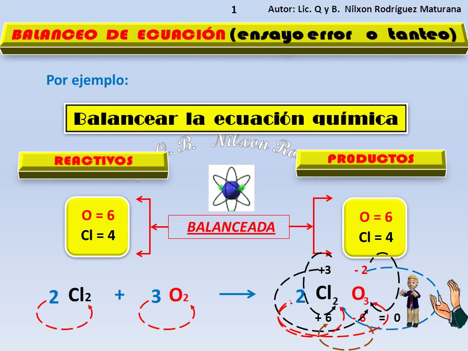 Lic. Q. B. Nilxon RoMa Cl2 + O2 Cl 2 3 2