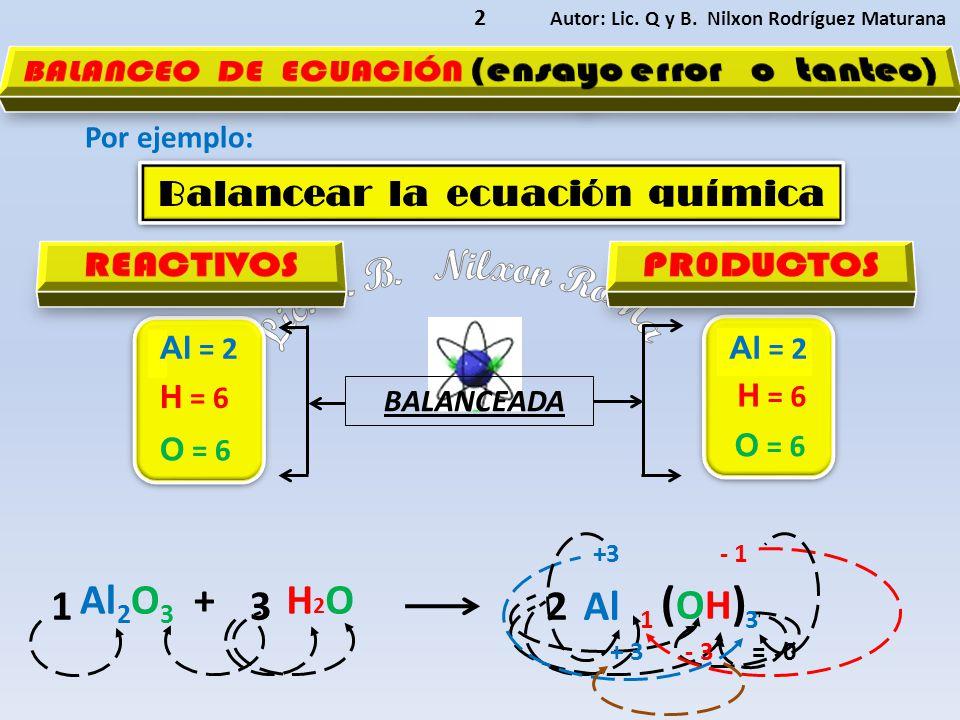 Lic. Q. B. Nilxon RoMa REACTIVOS PR0DUCTOS Al2O3 + H2O 1 3 2 Al