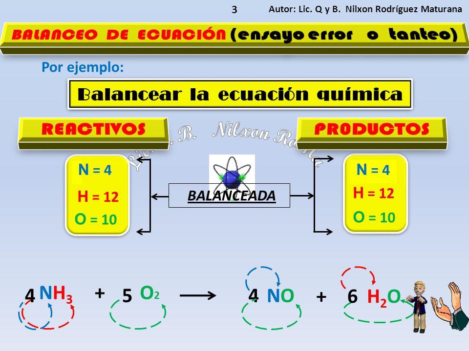 Lic. Q. B. Nilxon RoMa REACTIVOS PR0DUCTOS NH3 + O2 4 5 4 NO + 6