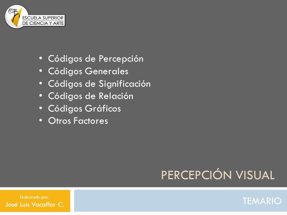 Percepción visual Códigos de Percepción Códigos Generales