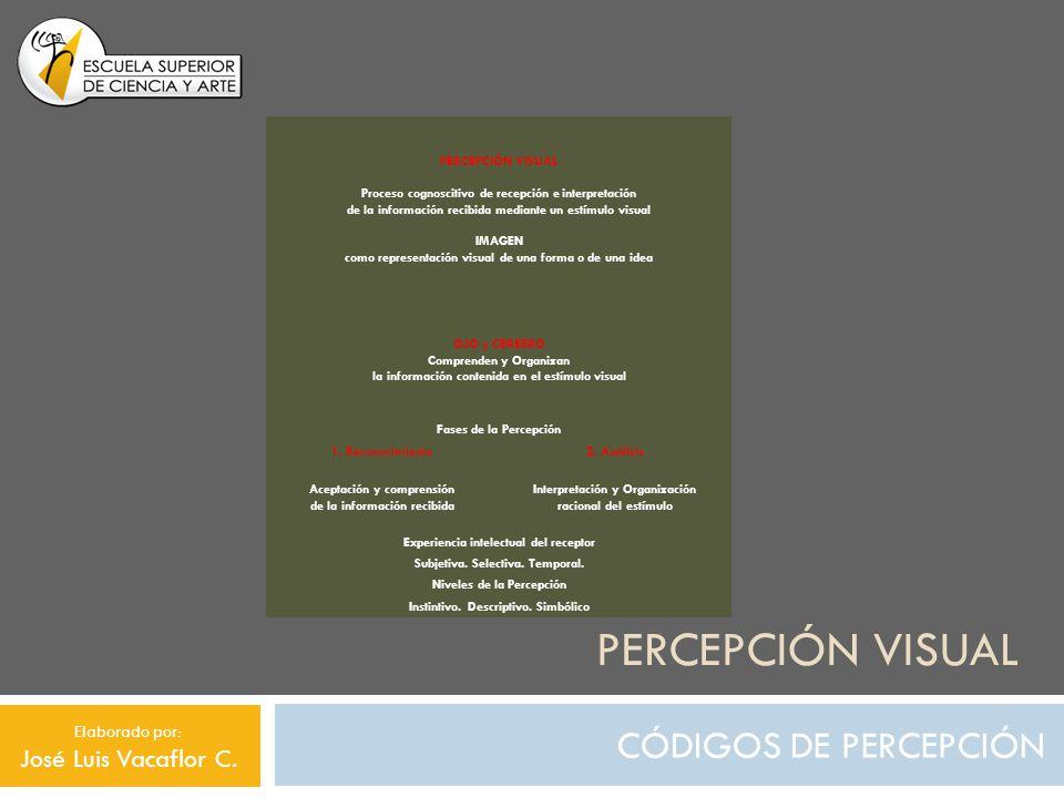 Percepción visual CÓDIGOS DE PERCEPCIÓN José Luis Vacaflor C.