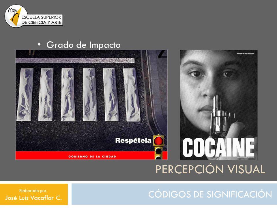 CÓDIGOS DE SIGNIFICACIÓN