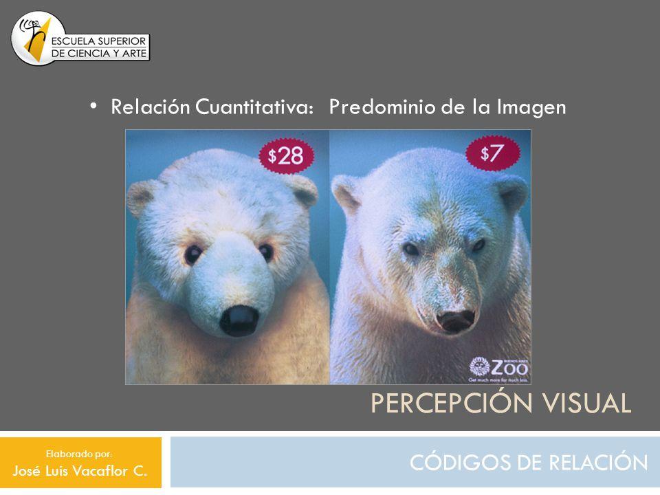 Percepción visual Relación Cuantitativa: Predominio de la Imagen