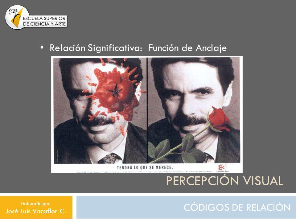 Percepción visual Relación Significativa: Función de Anclaje