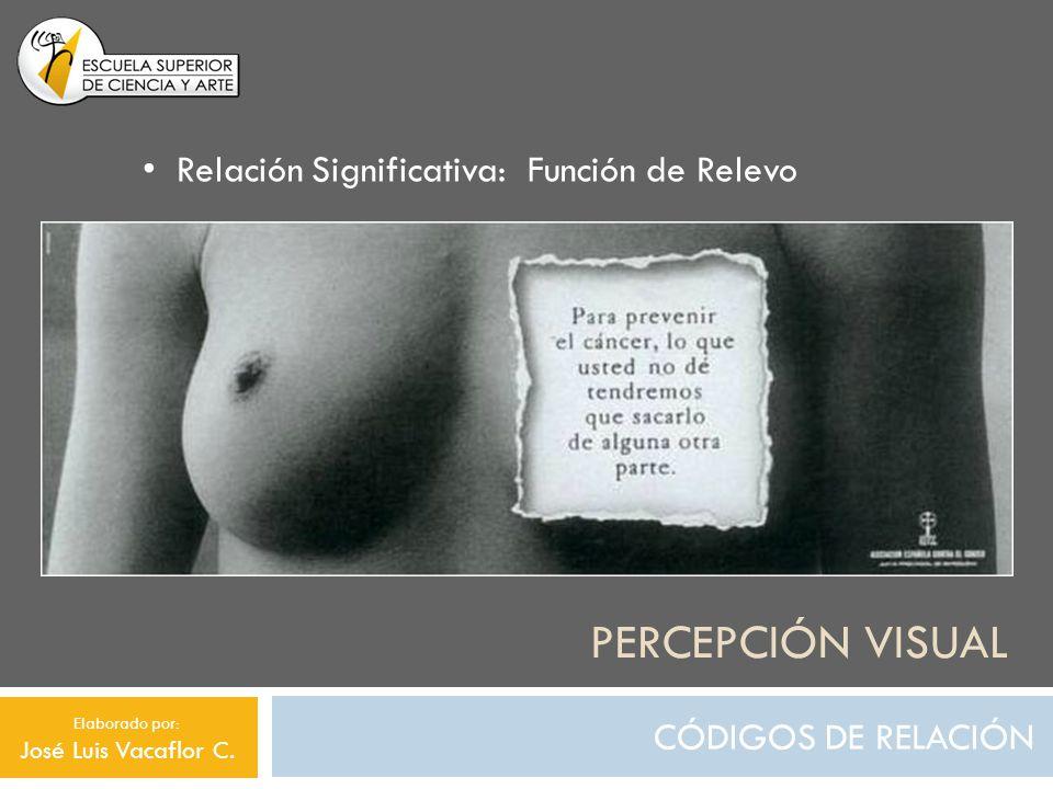 Percepción visual Relación Significativa: Función de Relevo