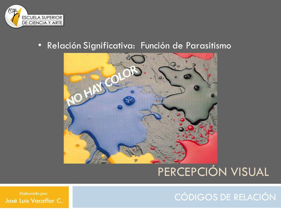 Percepción visual Relación Significativa: Función de Parasitismo