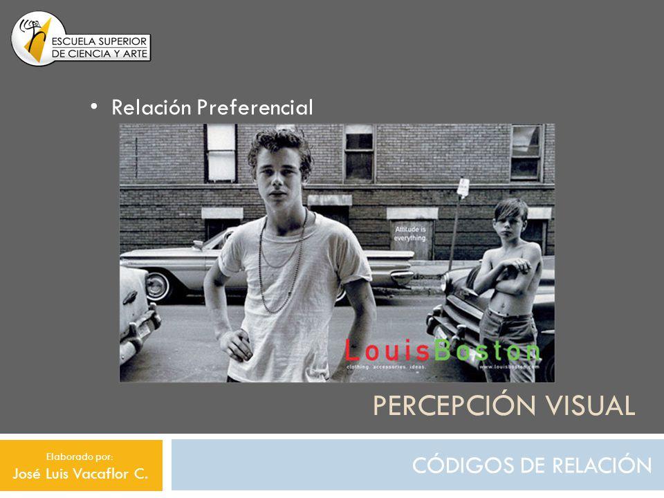 Percepción visual Relación Preferencial CÓDIGOS DE RELACIÓN