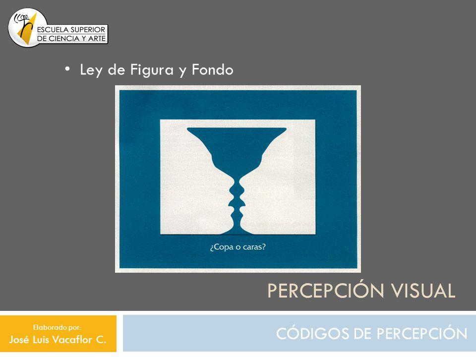 Percepción visual Ley de Figura y Fondo CÓDIGOS DE PERCEPCIÓN