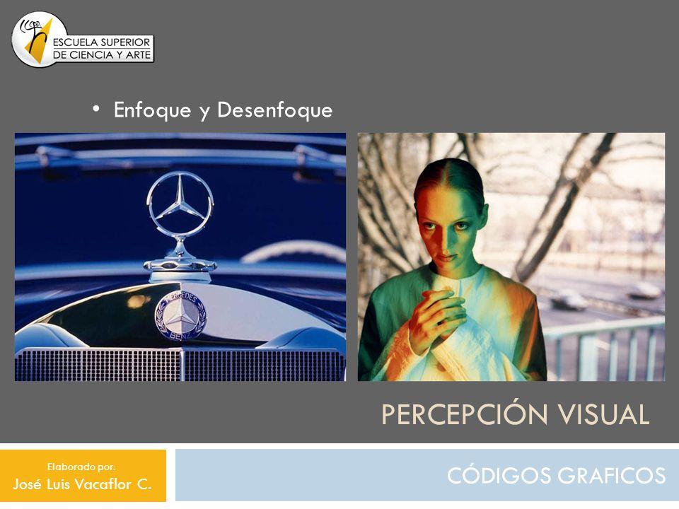 Percepción visual Enfoque y Desenfoque CÓDIGOS GRAFICOS
