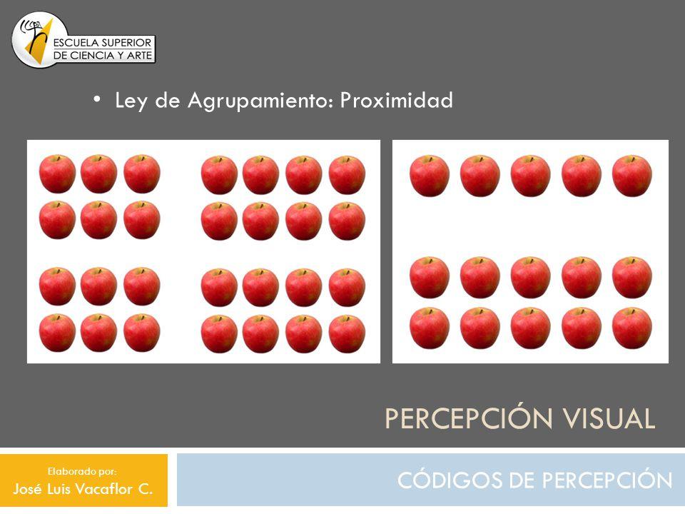 Percepción visual Ley de Agrupamiento: Proximidad