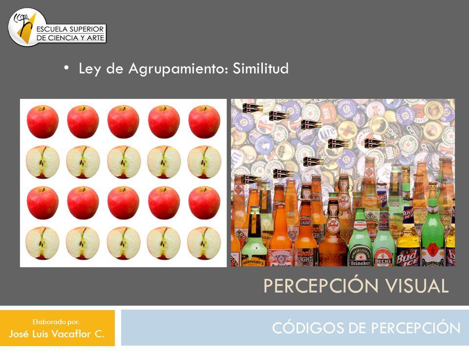 Percepción visual Ley de Agrupamiento: Similitud CÓDIGOS DE PERCEPCIÓN
