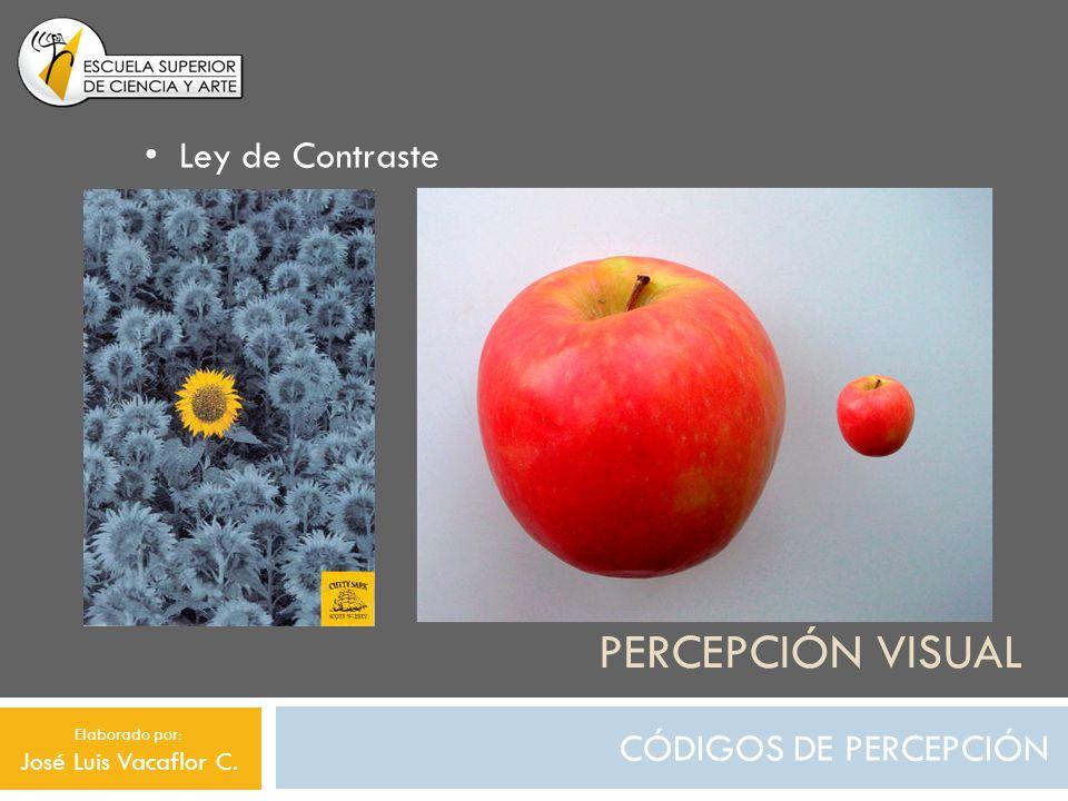 Percepción visual Ley de Contraste CÓDIGOS DE PERCEPCIÓN