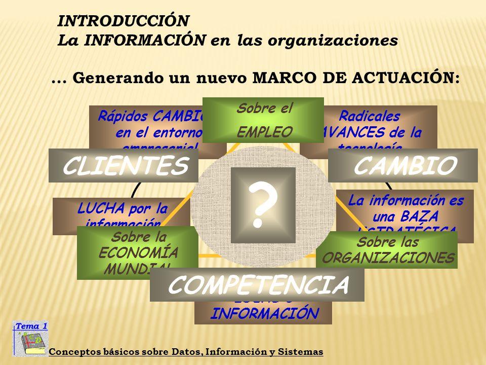 CLIENTES CAMBIO COMPETENCIA INTRODUCCIÓN
