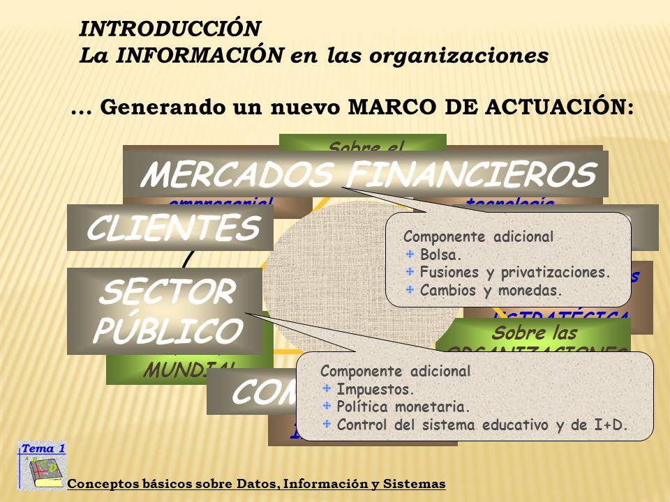 MERCADOS FINANCIEROS CLIENTES CAMBIO SECTOR PÚBLICO COMPETENCIA