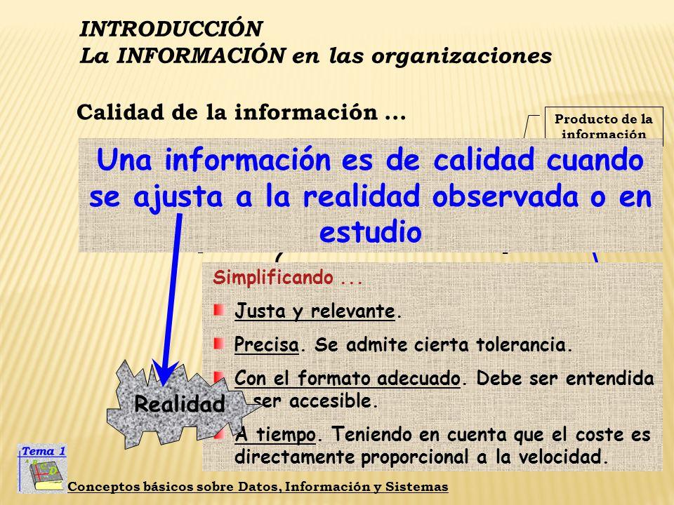 INTRODUCCIÓN La INFORMACIÓN en las organizaciones. Calidad de la información ... Producto de la información.