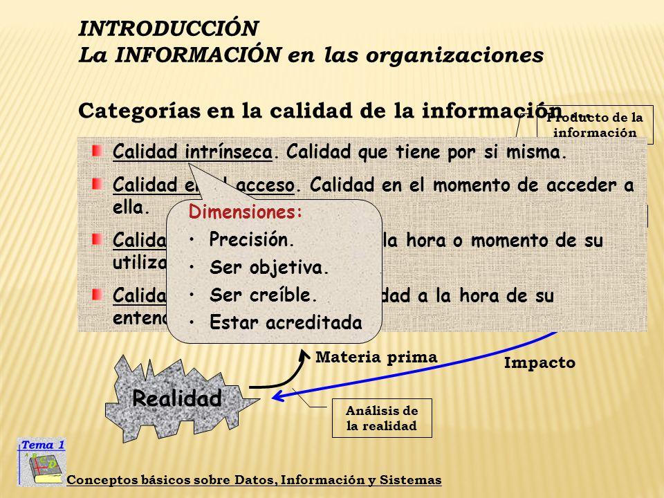 Categorías en la calidad de la información ... Bucle 1 Producción