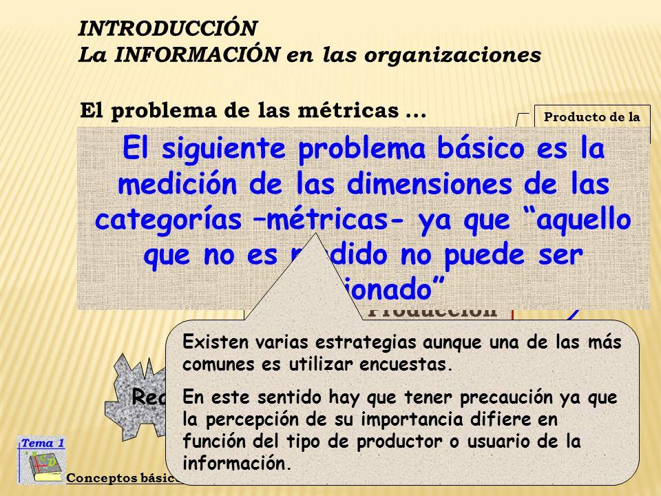 INTRODUCCIÓN La INFORMACIÓN en las organizaciones. El problema de las métricas ... Producto de la información.