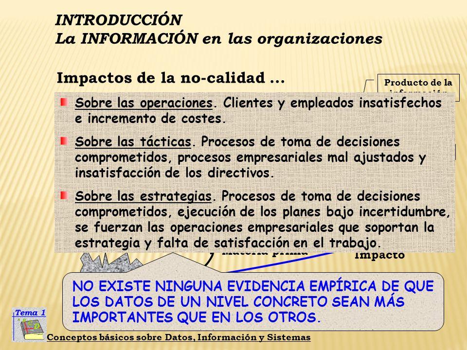 Impactos de la no-calidad ... Bucle 1 Producción
