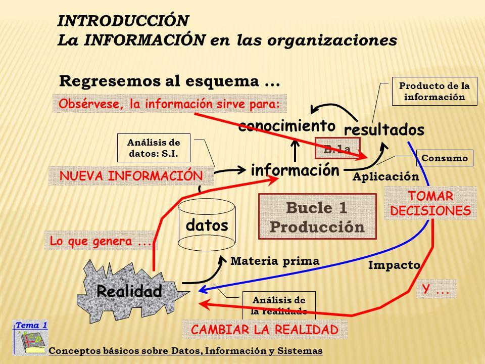 Producto de la información Análisis de la realidadc