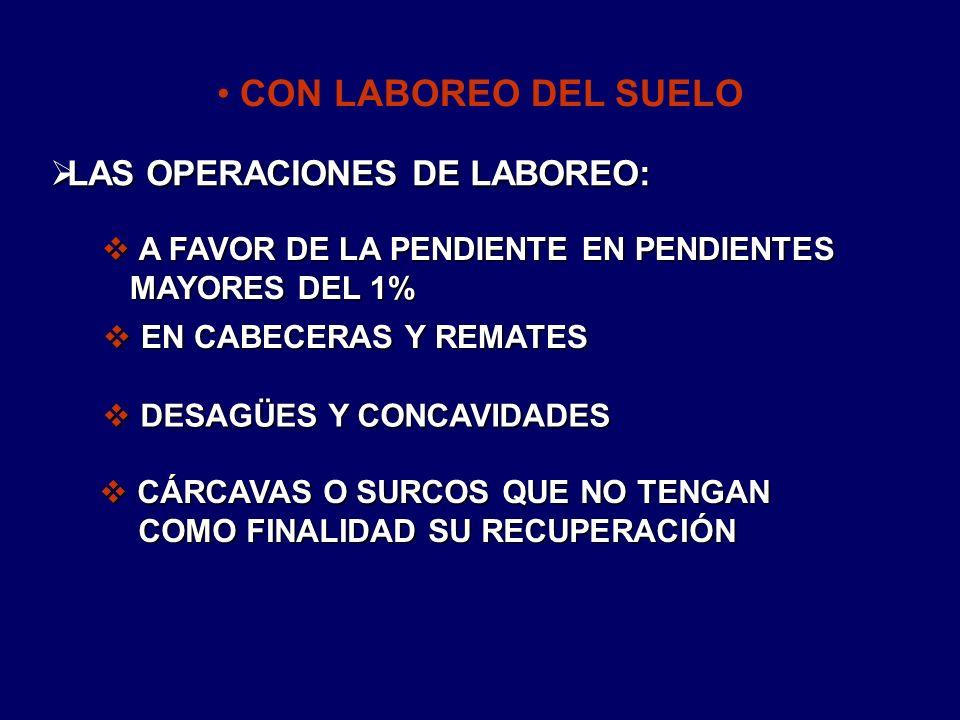 CON LABOREO DEL SUELO LAS OPERACIONES DE LABOREO: