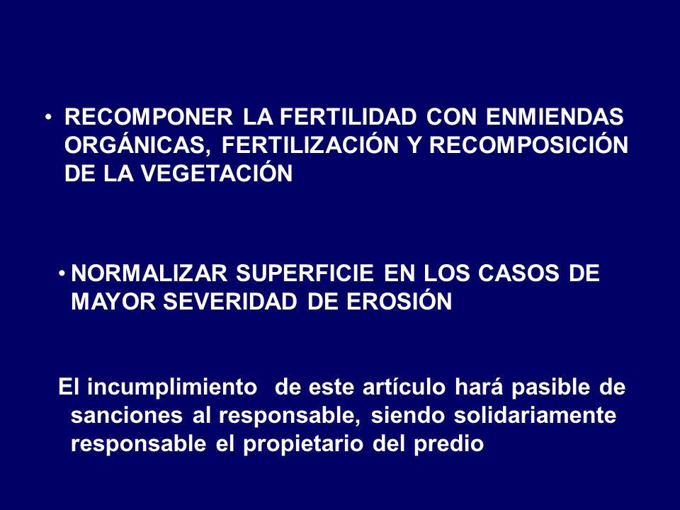 RECOMPONER LA FERTILIDAD CON ENMIENDAS ORGÁNICAS, FERTILIZACIÓN Y RECOMPOSICIÓN DE LA VEGETACIÓN
