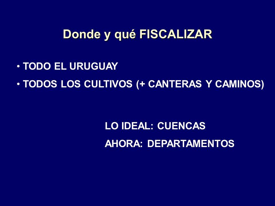 Donde y qué FISCALIZAR TODO EL URUGUAY
