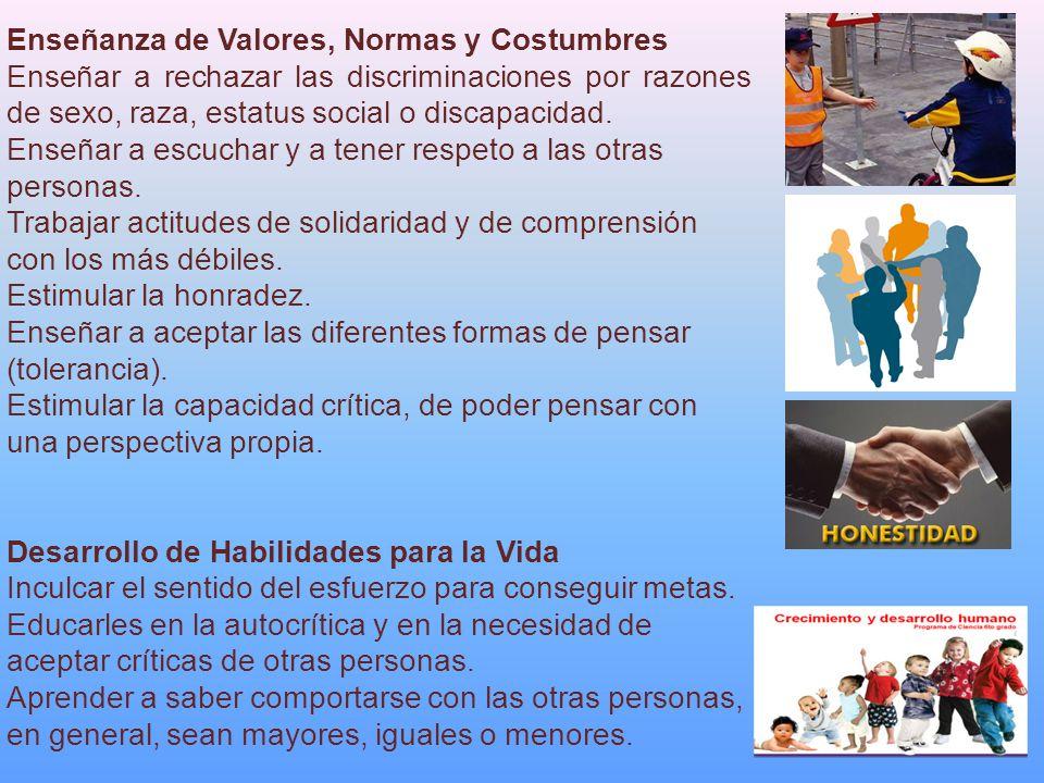 Enseñanza de Valores, Normas y Costumbres