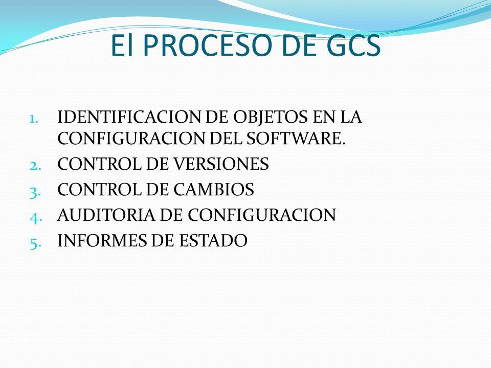 El PROCESO DE GCS IDENTIFICACION DE OBJETOS EN LA CONFIGURACION DEL SOFTWARE. CONTROL DE VERSIONES.