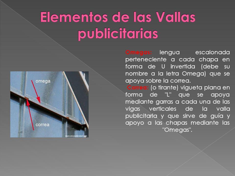 Elementos de las Vallas publicitarias