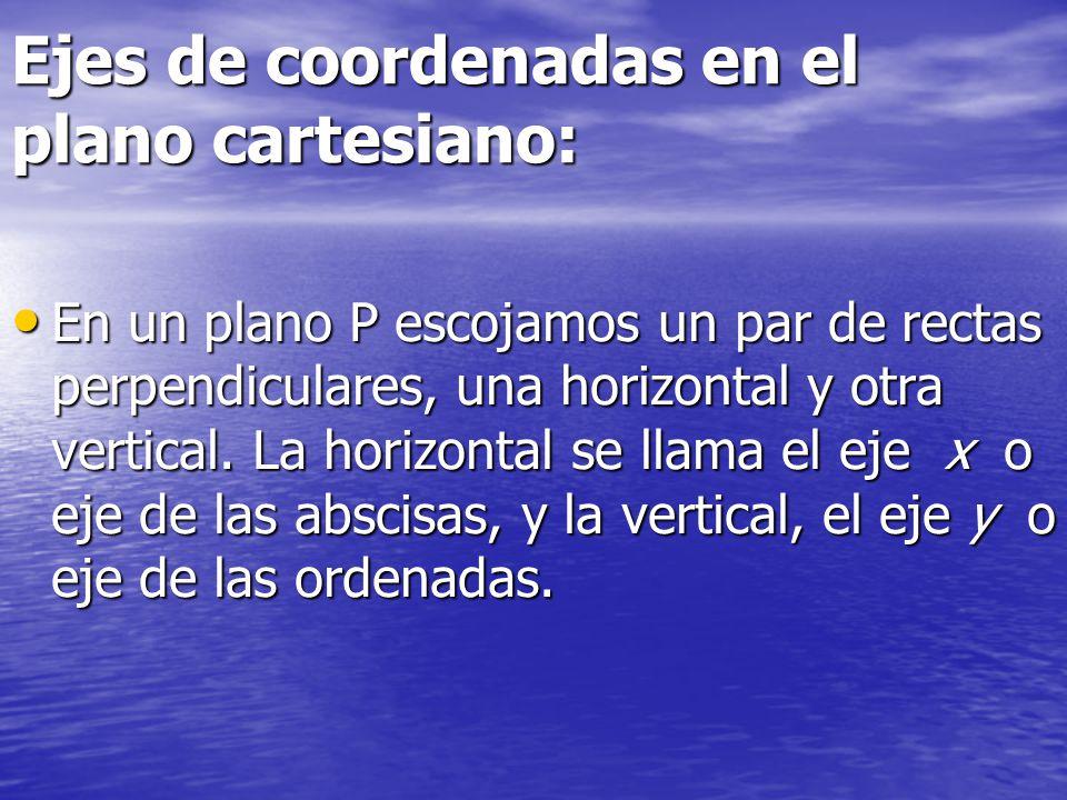 Ejes de coordenadas en el plano cartesiano: