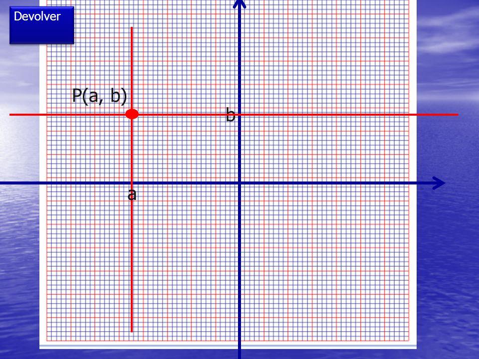 Devolver P(a, b) b a