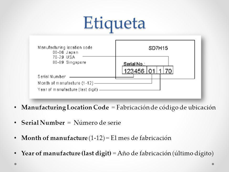 Etiqueta Manufacturing Location Code = Fabricación de código de ubicación. Serial Number = Número de serie.