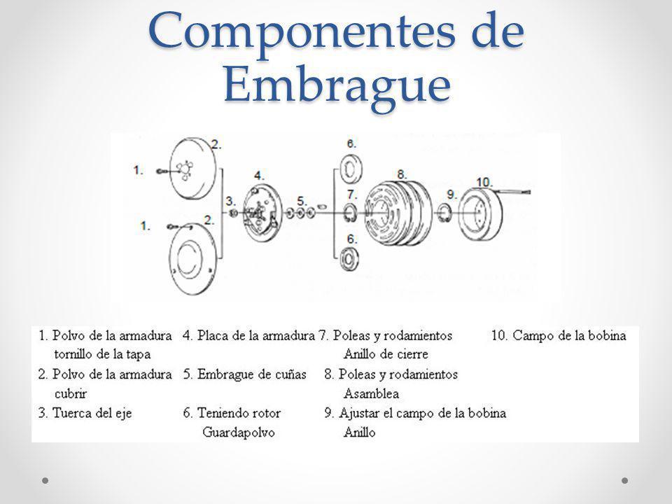 Componentes de Embrague