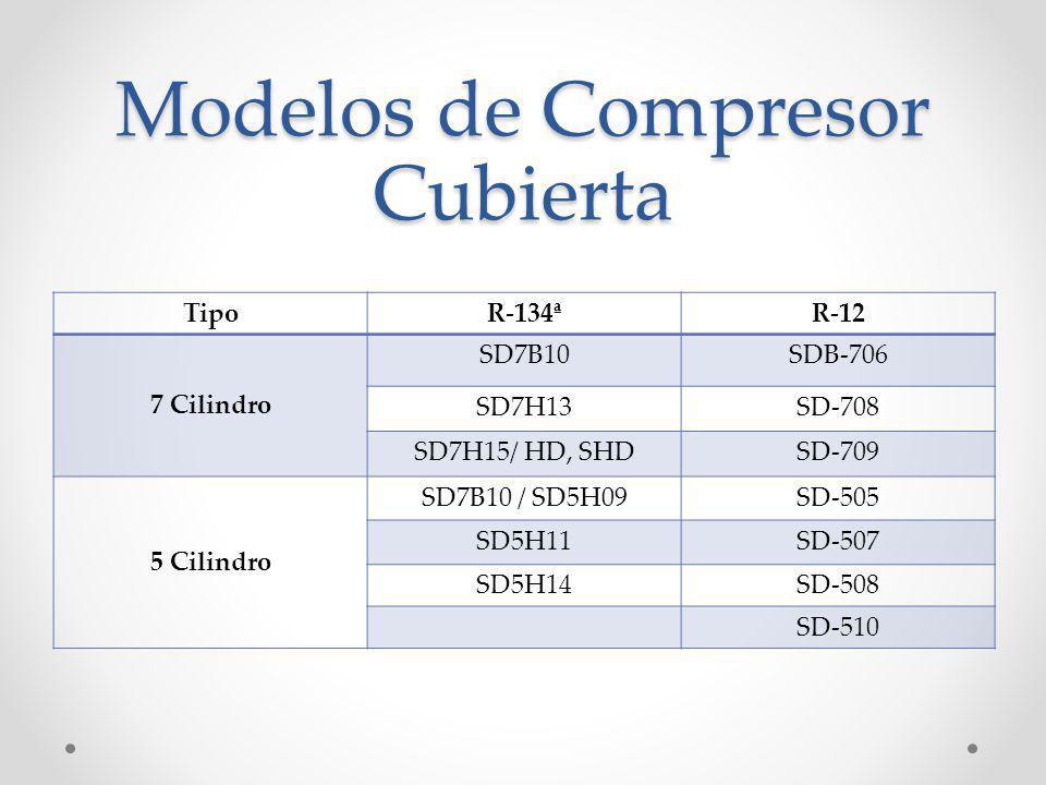 Modelos de Compresor Cubierta