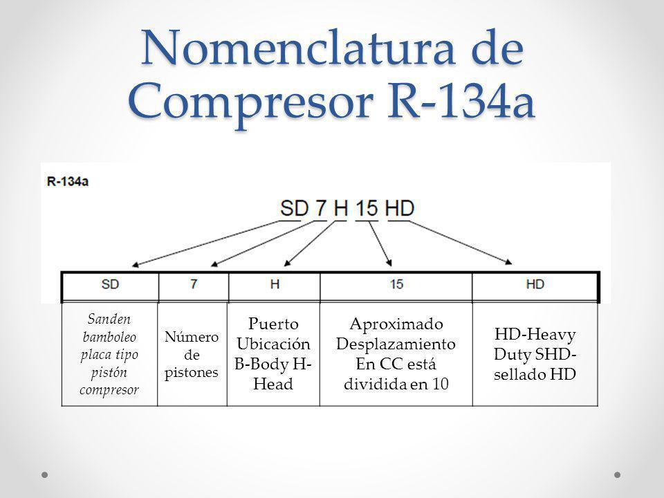 Nomenclatura de Compresor R-134a