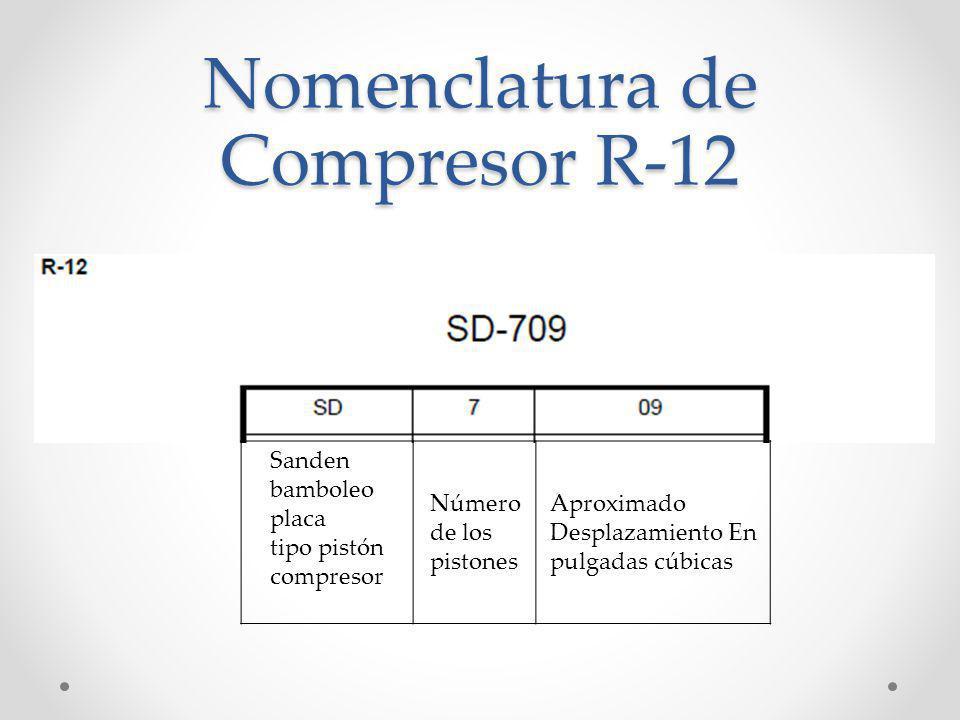 Nomenclatura de Compresor R-12